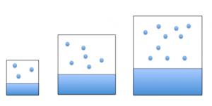 飽和蒸気圧の図