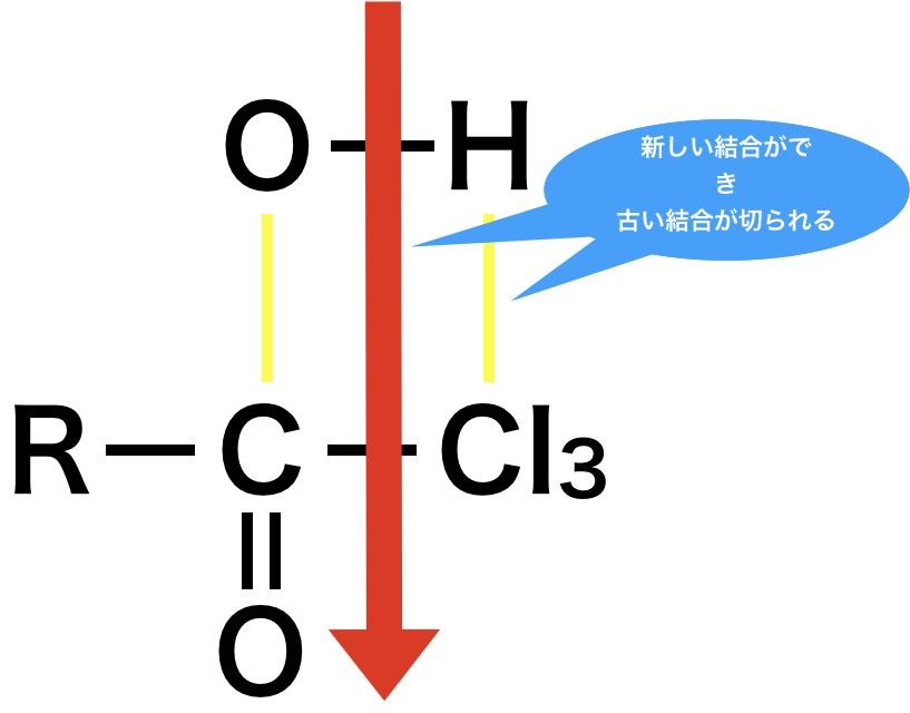 ヨードホルム反応の反応式の作り方!構造決定での問われ方まとめ ...