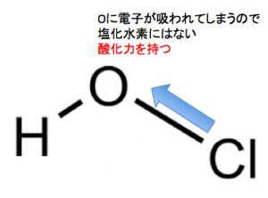 次亜塩素酸