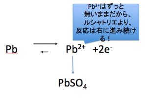鉛蓄電池 負極のイオン反応式