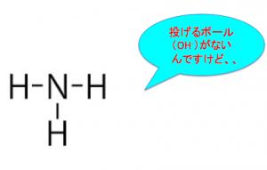 アンモニア分子