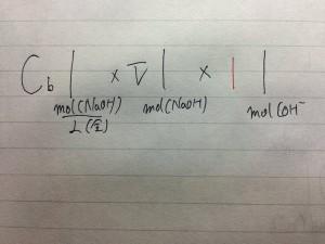酸塩基反応式②