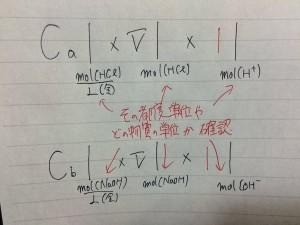 酸塩基反応式③