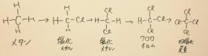 メタンの置換反応