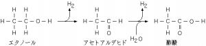 エタノール 酸化反応