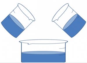溶液の混合