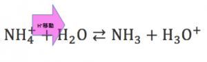 アンモニウムイオン 酸