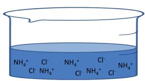 塩化アンモニウム