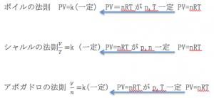 状態方程式と気体の法則