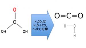 炭酸ナトリウム 逆滴定