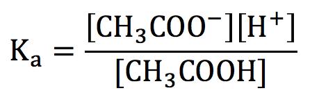 酢酸の電離平衡