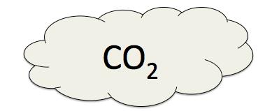 二酸化炭素