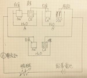 電気分解、鉛蓄電池