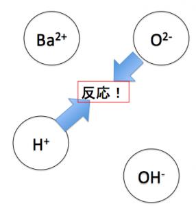 水酸化バリウム