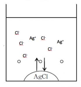 共通イオン効果 塩化銀