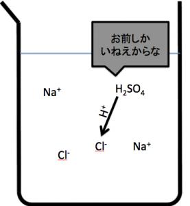 不揮発性酸遊離反応