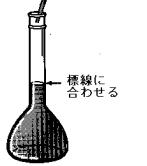 標準溶液 調製④