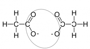 酢酸イオンの戦い 熱分解