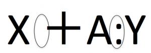 陽イオン 求電子反応