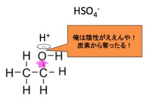 分子内脱水
