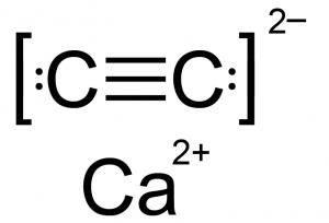 カルシウムカーバイド