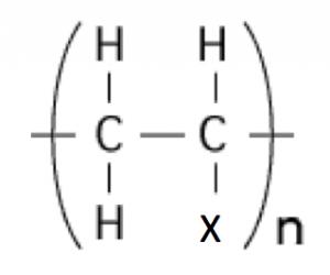 合成高分子