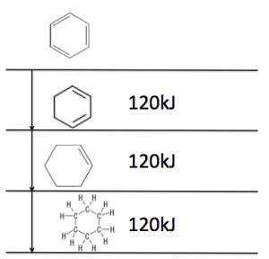 ベンゼン シクロヘキサン エネルギー図
