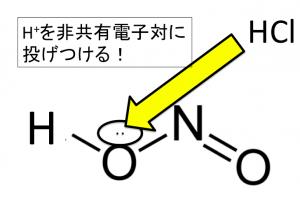 ジアゾ化 亜硝酸ナトリウム 陽イオン