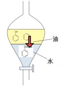 安息香酸ナトリウム