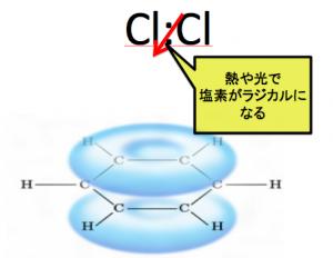 ベンゼン環 塩素付加 ラジカル