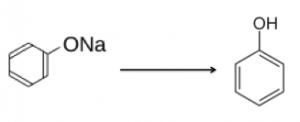 フェノールの製法 ナトリウムフェノキシド 弱酸遊離反応