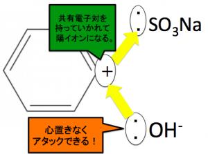 ベンゼンスルホン酸ナトリウム アルカリ融解法 フェノール