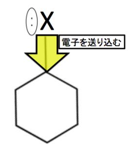 オルトパラ配向性