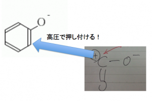 サリチル酸 製法