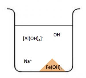水酸化鉄(III) 沈殿