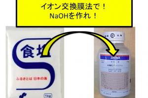 イオン交換膜法 陽イオン 水酸化ナトリウム