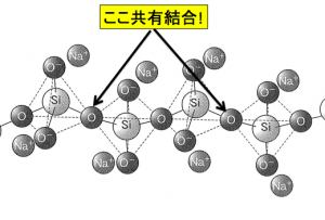 ケイ酸ナトリウム 水ガラス