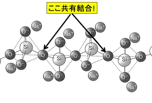 ケイ酸ナトリウム 水ガラス   化...