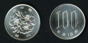 白銅は銅とニッケルの合金