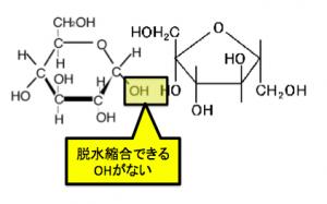 スクロース,グリコシド結合