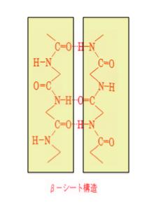 βシート構造