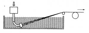 繊維,紡糸