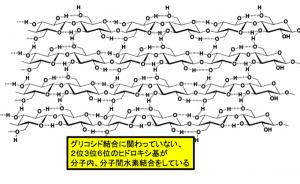 セルロース,水素結合,構造