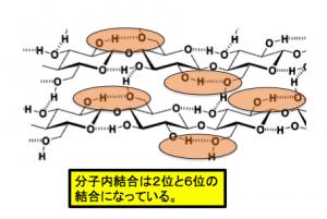セルロース,分子内水素結合