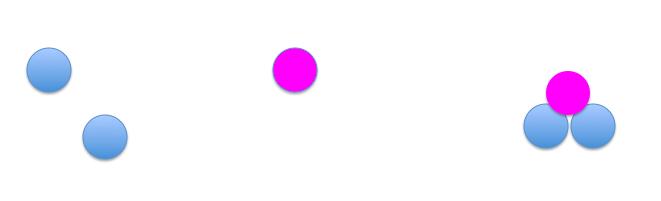 原子説vs気体反応の法則