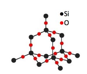 SiO2の結晶構造