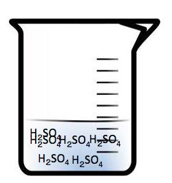 濃硫酸はピッチャーだらけ
