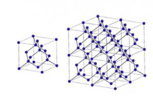 ダイヤモンド型の構造