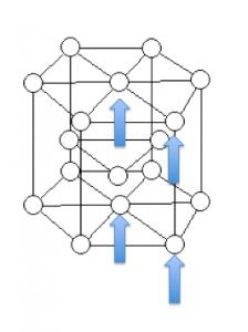 六方最密構造