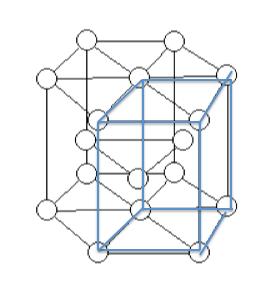 六方最密構造の単位格子